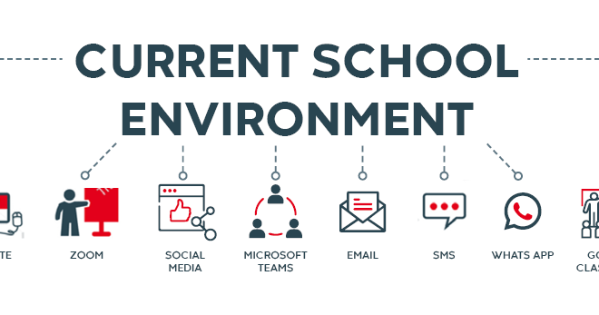 Cluttered school environment
